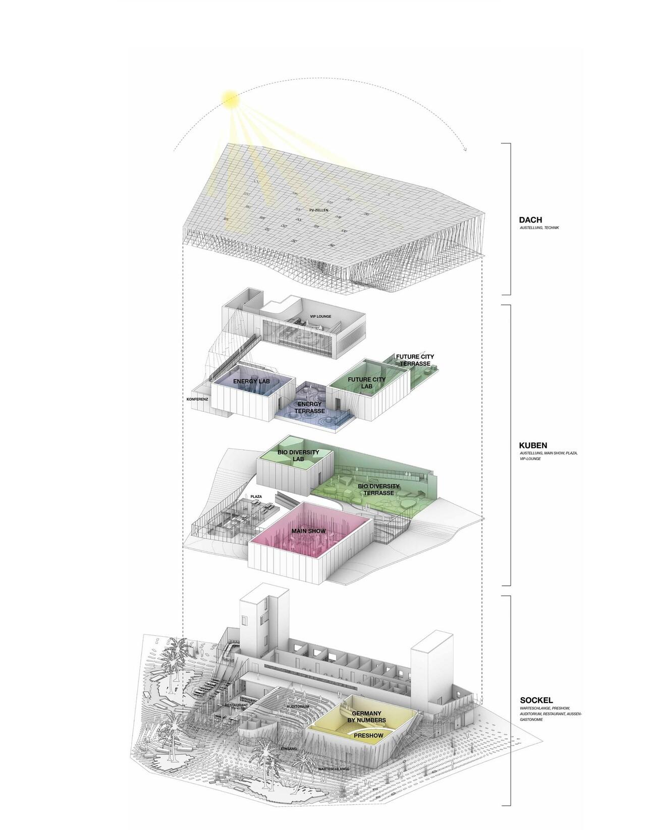 German Pavilion EXPO 2021 Dubai