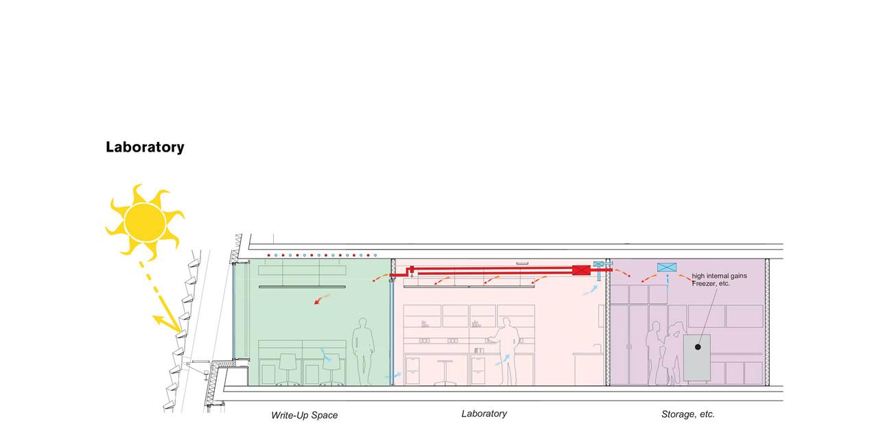Laboratory Building Agora