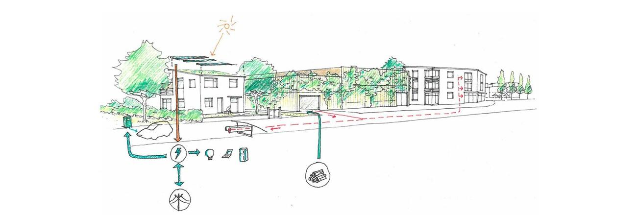 Masterplan Climate Positive Development Area