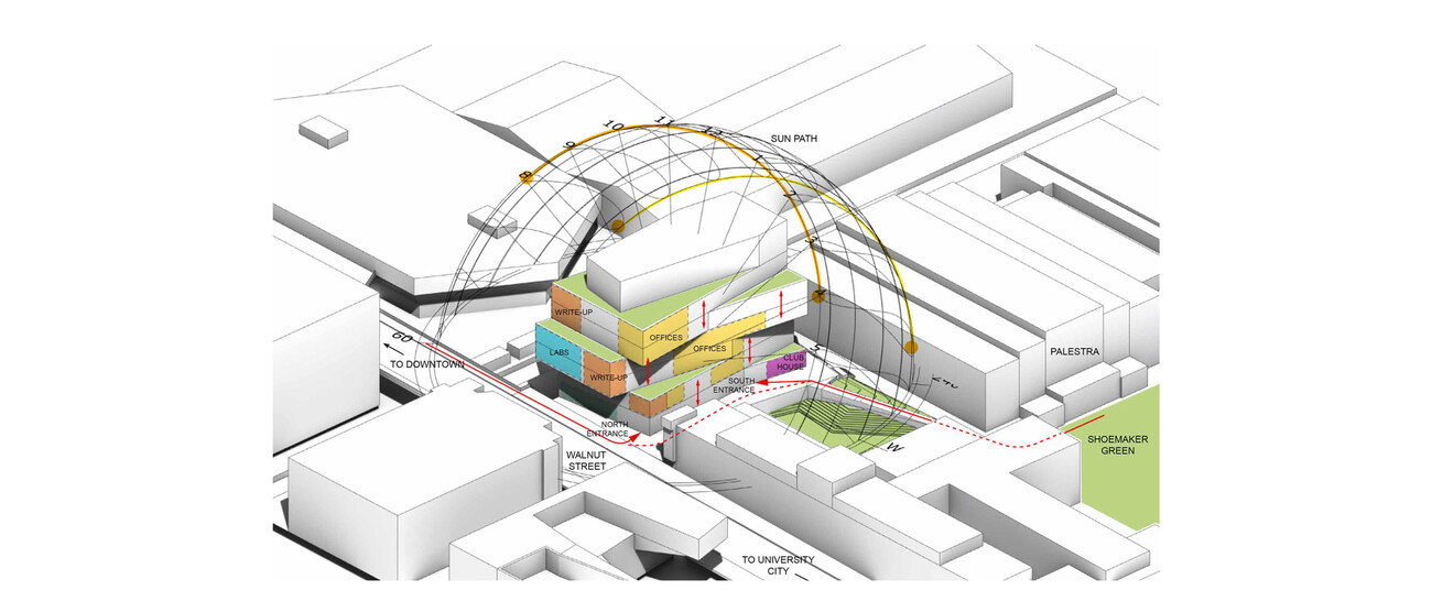 Vagelos Laboratory for Energy Science and Technology