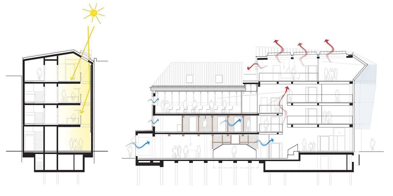Schlaues Haus