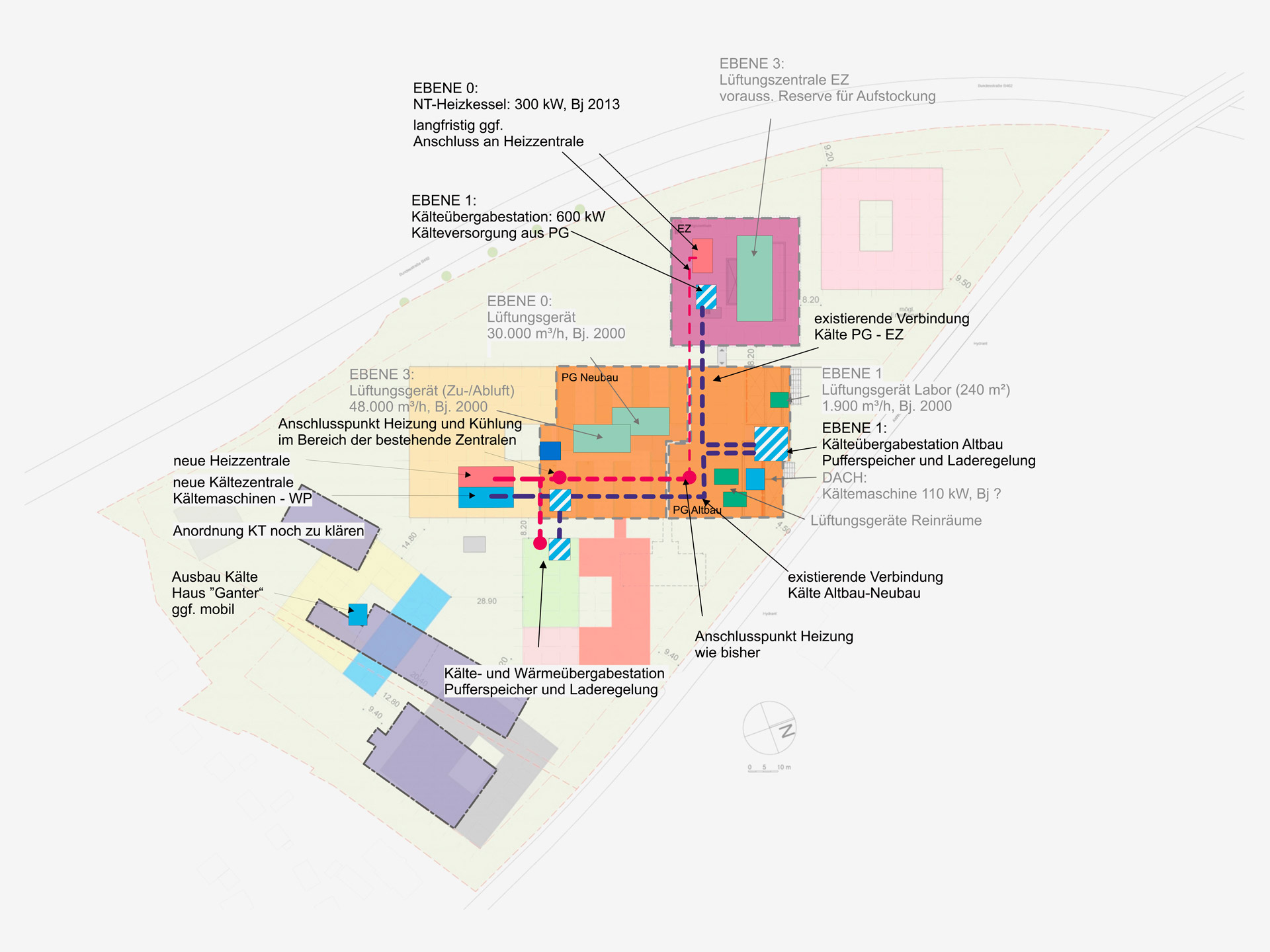 Masterplan for Campus Development Trumpf TLS