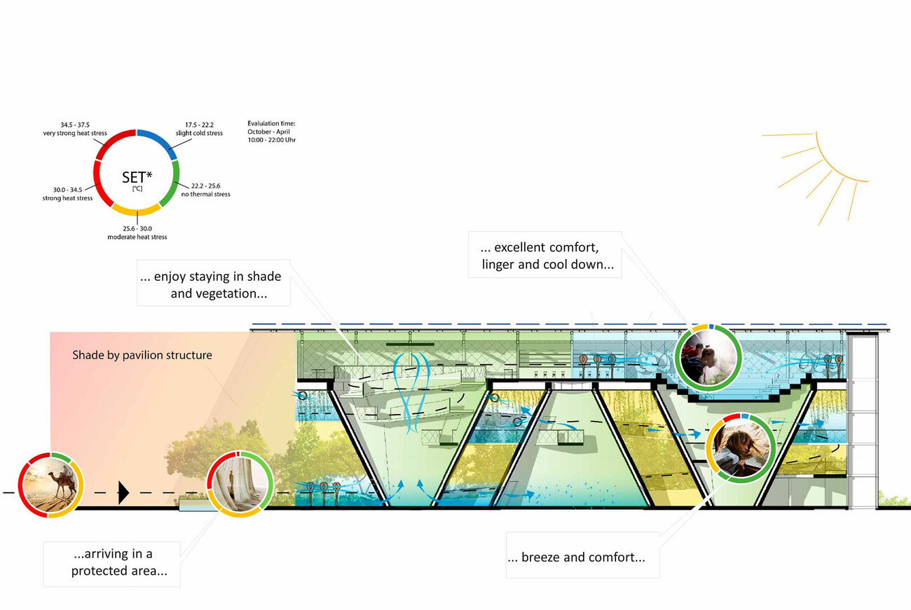 Singapore Pavilion at Expo 2020